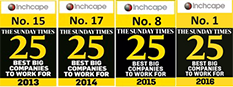 Sunday Times Best Big Company to Work For
